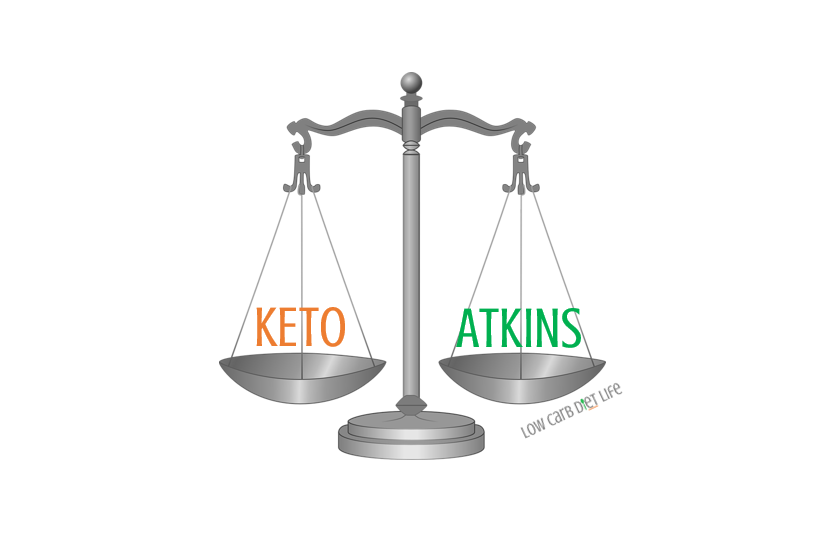 Keto vs Atkins Diet