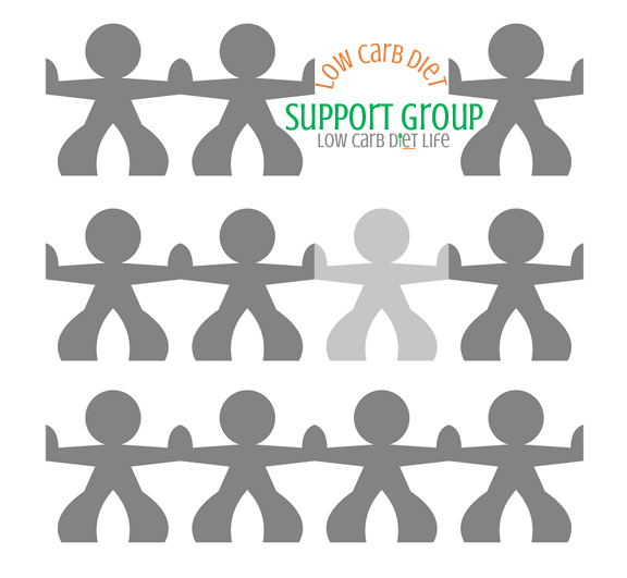 Low Carb Support Group